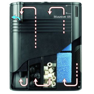 Vnútorný filter Ferplast BLUWAVE 05 - akvárium do 200L